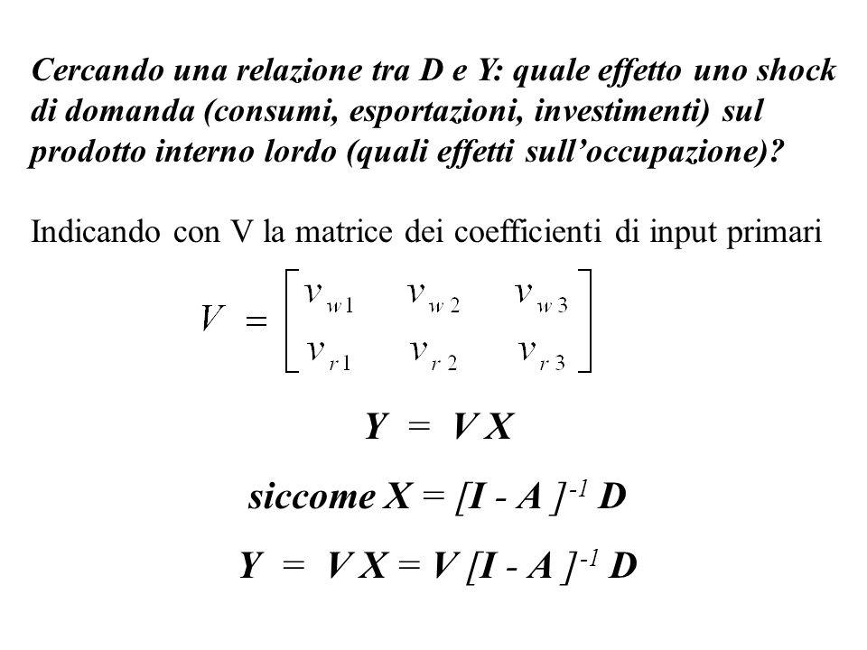 Y = V X siccome X = [I - A ]-1 D Y = V X = V [I - A ]-1 D